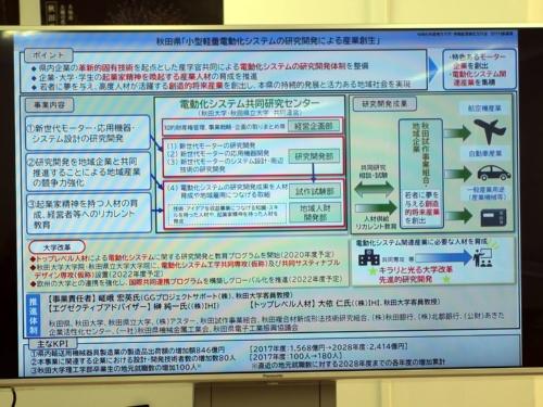 秋田県「小型軽量電動化システムの研究開発による産業創生」計画の概要