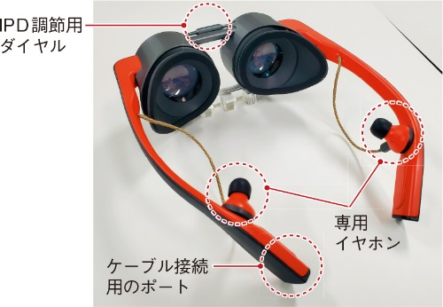 図2 専用イヤホンは磁石で眼鏡のつるに付く