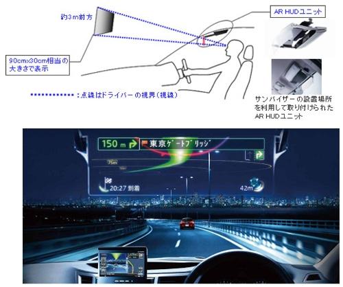 図2 2012年発売のパイオニアの自動車向けヘッドアップディスプレー