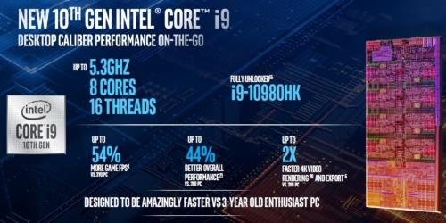 ハイエンドモデル「Core i9-10980HK」の概要