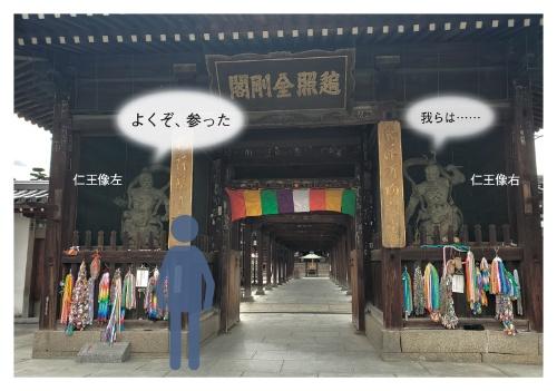 図1(a) 門を通ろうとすると、仁王像がしゃべって出迎える