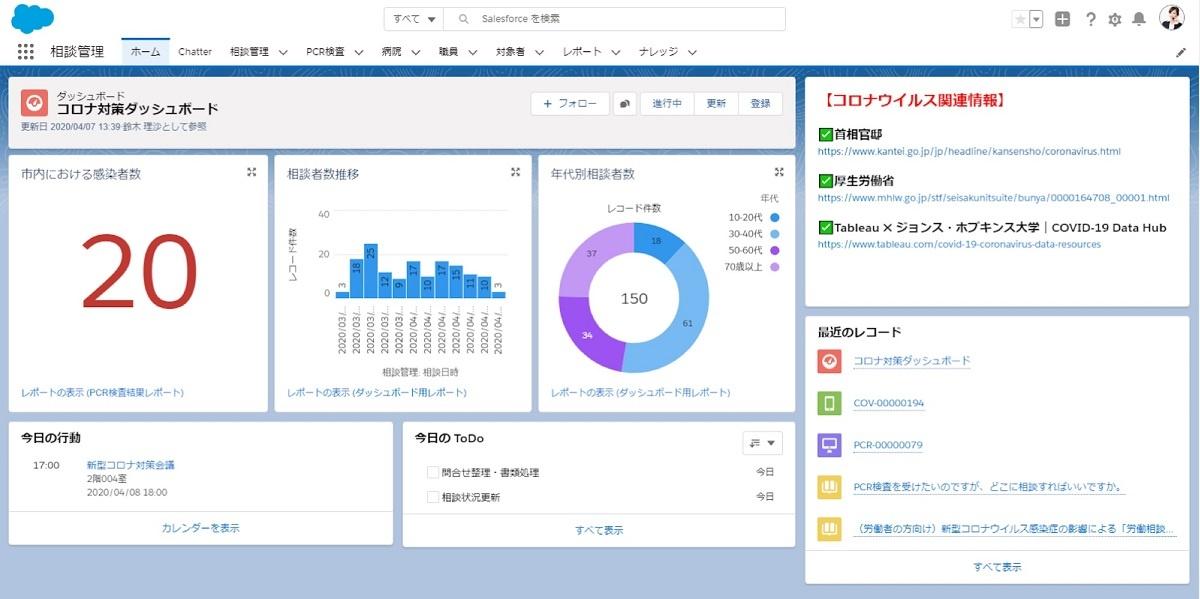 セールスフォース・ドットコムが提供する新型コロナ保健所業務支援システムの画面イメージ