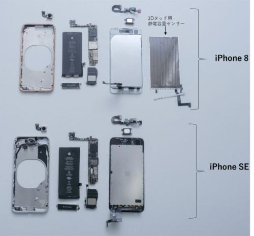 図2 構造上の違いは3Dタッチ用センサーの有無