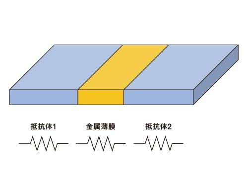 図2 金属腐食センサーの構造