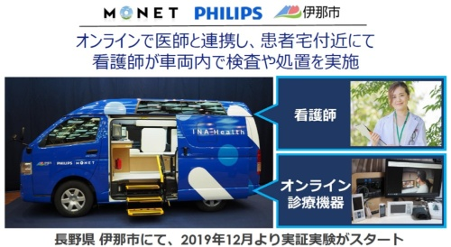 長野県伊那市での実証実験で使った移動型診療所車両