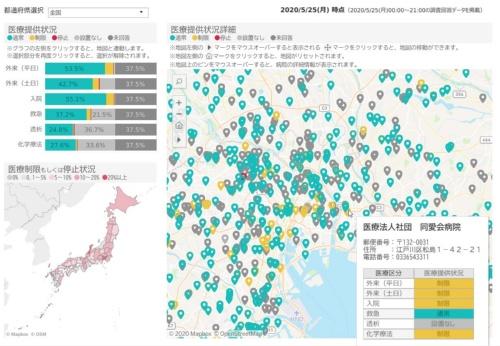 病院開業状況のインフォグラフィックス。政府がオープンデータを基に政府サイト上に公開している