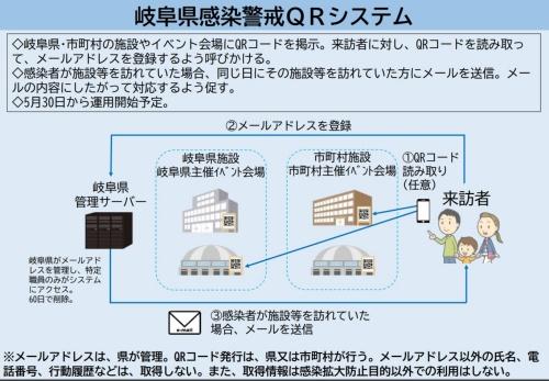岐阜県が導入する濃厚接触通知システムの概要