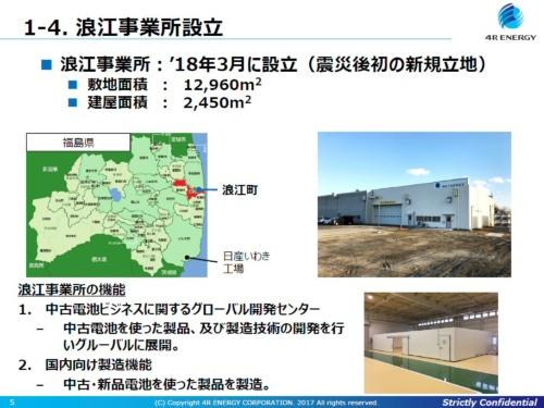 浪江事業所を18年3月に設立