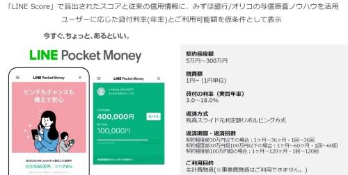 「LINE Pocket Money」の概要