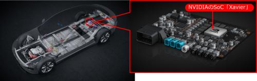 """図1 小鵬汽車の新型EVの""""頭脳""""はエヌビディアの車載コンピューター"""