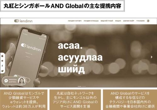 (出所:日経FinTech 、 LendMN(Webサイト))