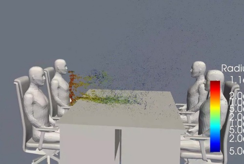 強い口調で約1分発話した場合のシミュレーション。飛沫は横に広がっていない