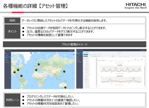 「アセット管理」機能の画面例
