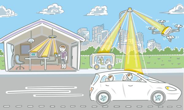 図1 スマートフォンやドローン、走行中のEVに光無線給電