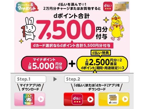 NTTドコモはマイナポイント関連キャンペーンで最大7500円分のポイントを付与する