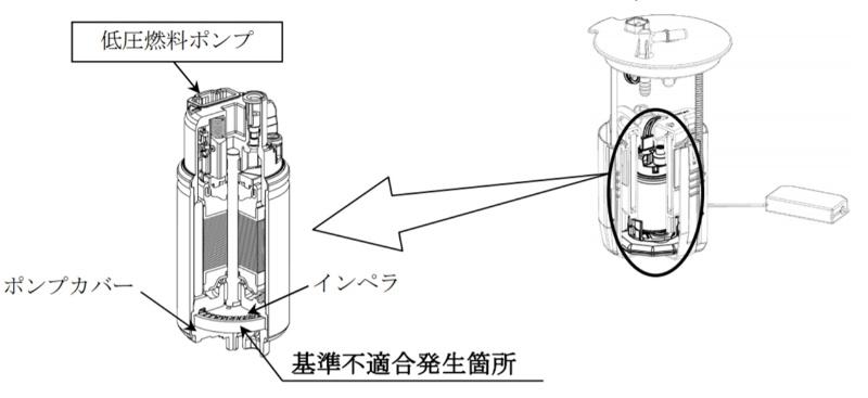 デンソー 燃料 ポンプ