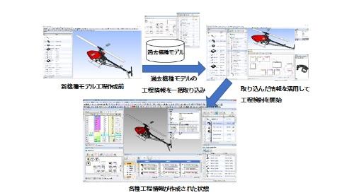 図1 過去の工程情報の流用