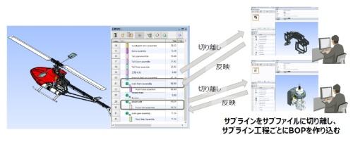 図2 複数ユーザーでの同時編集