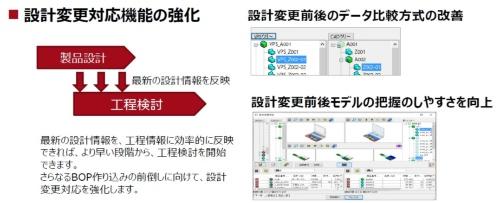 図3 設計変更箇所の表示