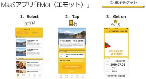 小田急電鉄の「EMot(エモット)」アプリの電子チケット機能