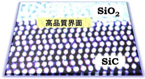 高品質なゲート酸化膜の界面