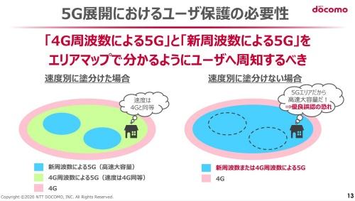 NTTドコモは、4G用周波数を転用した5Gのエリアを消費者に分かるように区別すべきだと主張する
