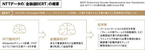 (出所:NTTデータの資料を基に日経FinTech作成)