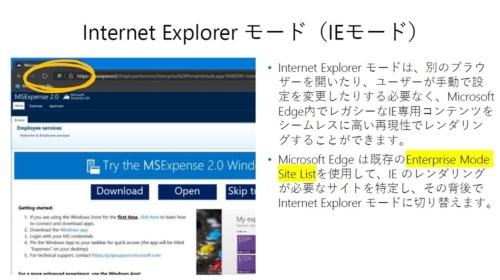 最新版Edgeに搭載される「IEモード」の概要
