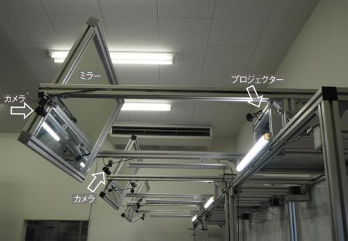 図4 作業者の頭上に設けた2台のカメラ
