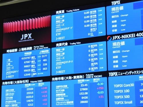 システム障害の影響で、売買高や売買代金にゼロが並ぶ東証の株価ボード