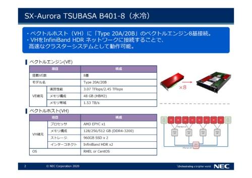 NECの「SX-Aurora TSUBASA B401-8」の仕様例