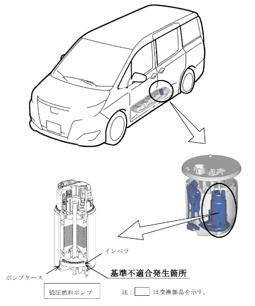 トヨタ車の新規リコールの原因となった欠陥低圧燃料ポンプ