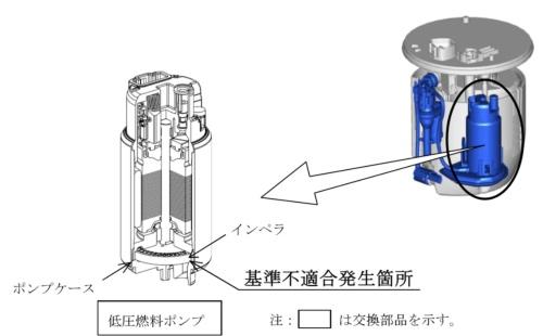 欠陥低圧燃料ポンプ