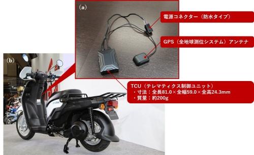 図1 ホンダモーターサイクルジャパンは「つながるバイク」サービスを展開する