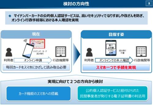 総務省の有識者会合で検討されているマイナンバーカード機能のスマホ搭載の概要