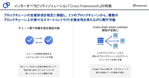 「Cross Framework」の特徴