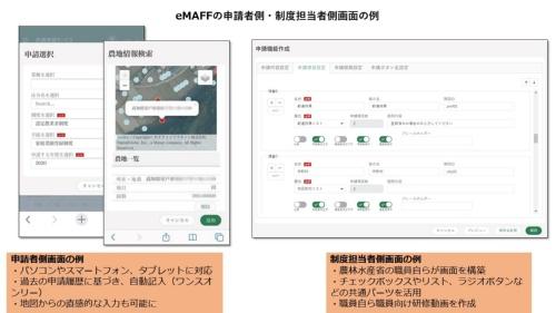 農林水産省共通申請サービス(eMAFF)の画面例