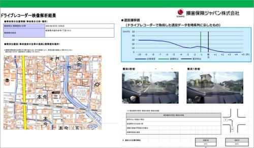 事故発生時にドライブレコーダーの走行データなどをリモートで把握できる損害保険ジャパンの社内システム「責任割合算定システム」の画面例