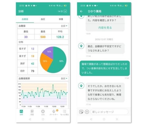 健康管理アプリ「シンクヘルス」のイメージ