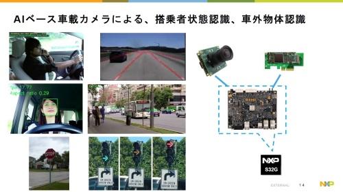 セントラルゲートウエイにドライブレコーダーやDMSの機能を統合