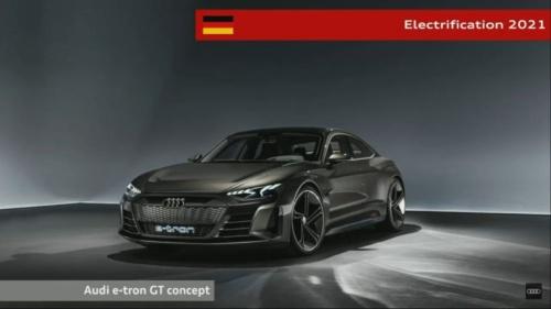 図2 スポーツカータイプのEV「e-tron GT concept」