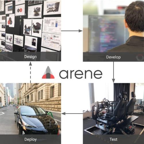 アリーンはクルマ用のアプリを第三者が開発できるオープンな環境を目指す