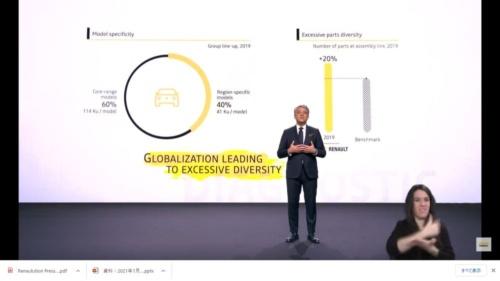 図3 製品の多様性/複雑性の増大によるマイナス面