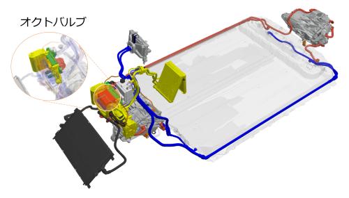 図2 モデルYの熱マネジメントシステムの全体像