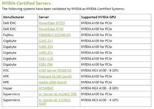 AI処理能力などが認証されたサーバーの例