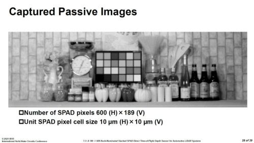SPADセンサーで撮影した画像(Passive Images)の例