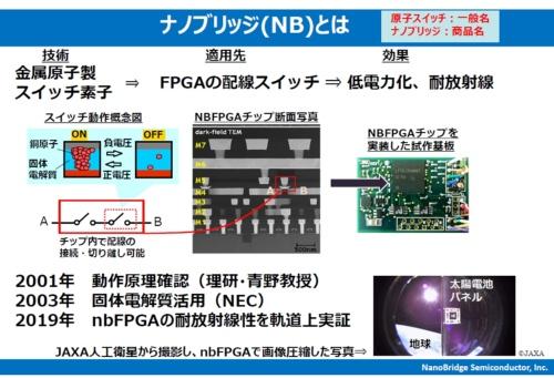 原子スイッチ「ナノブリッジ」の概要