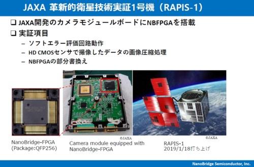 JAXAの人工衛星において2019年に実証実験