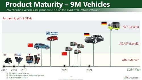 アフターマーケットを除くと、ドイツと中国で採用実績がある