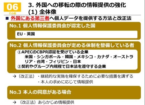 海外で個人情報を取り扱う場合に検討すべき体制整備。多くの日本企業は一般的に上から順に検討する
